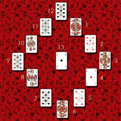 Разные расклады (для игральных карт) 13kart