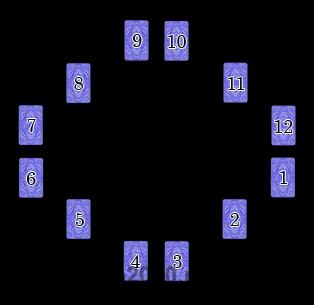 Гадание на таро характеристика личности карта таро маг значение