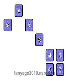 http://tanyago2010.narod.ru/cards/tarot/21.png
